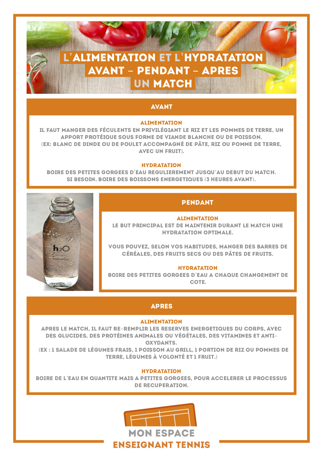 comment hydrater alimenter tennis